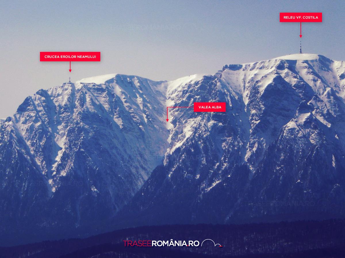 Valea Alba Muntii Bucegi